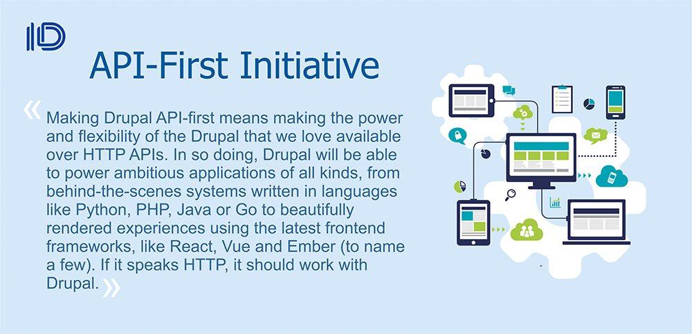 JSON:API in Drupal core: meet API-first Drupal future