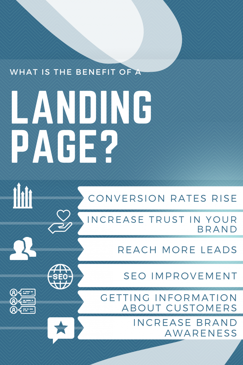 What is the benefit of a landing page?