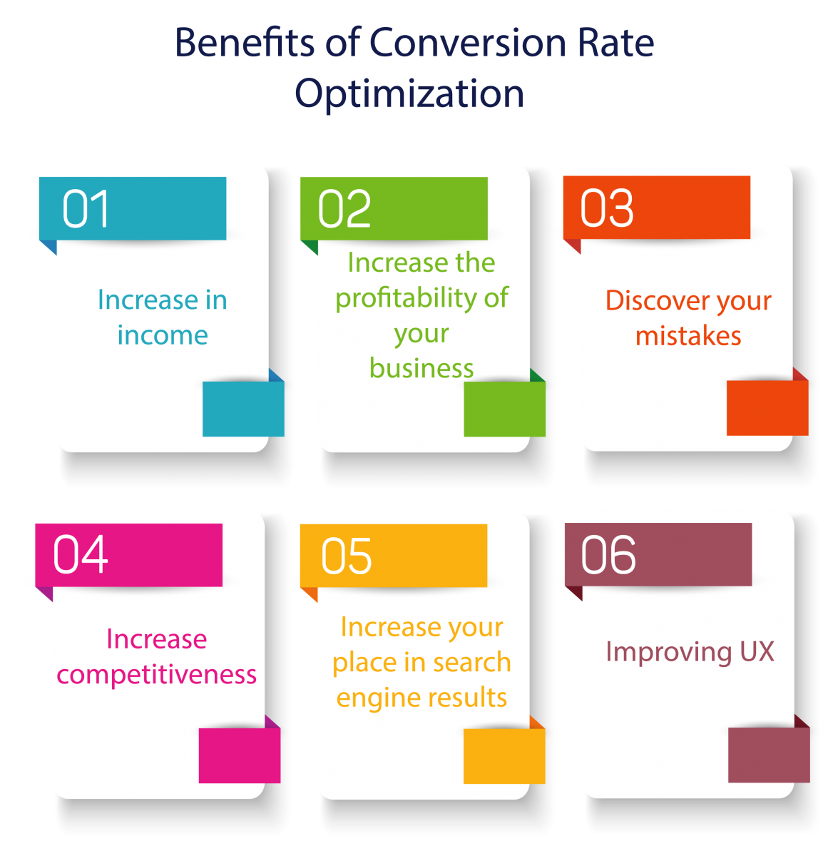 6 Major Benefits of Conversion Rate Optimization