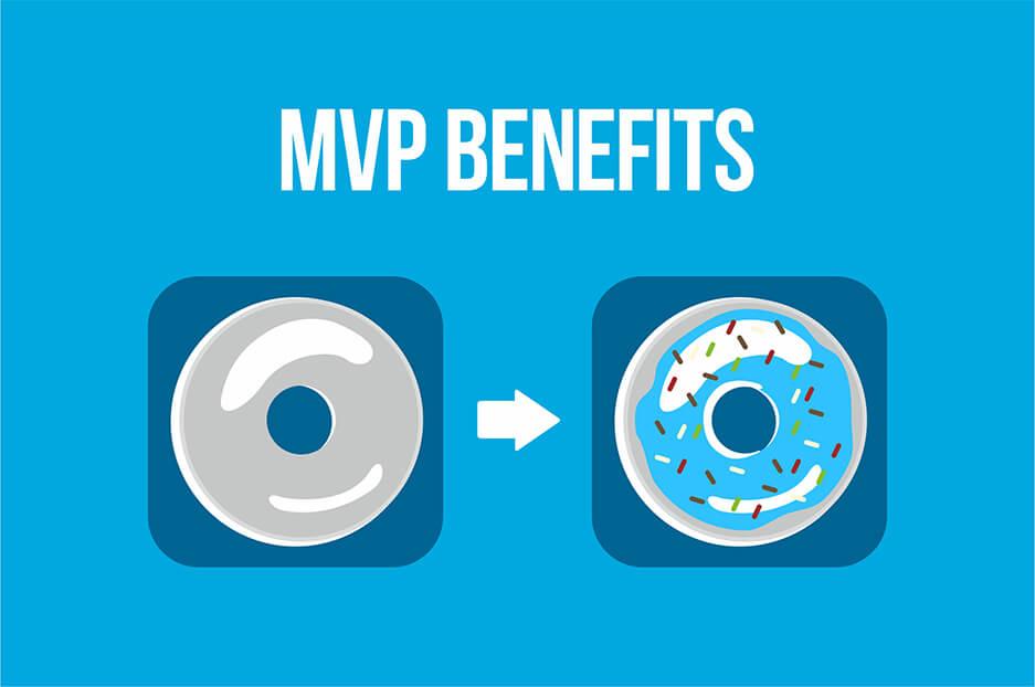 MVP benefits