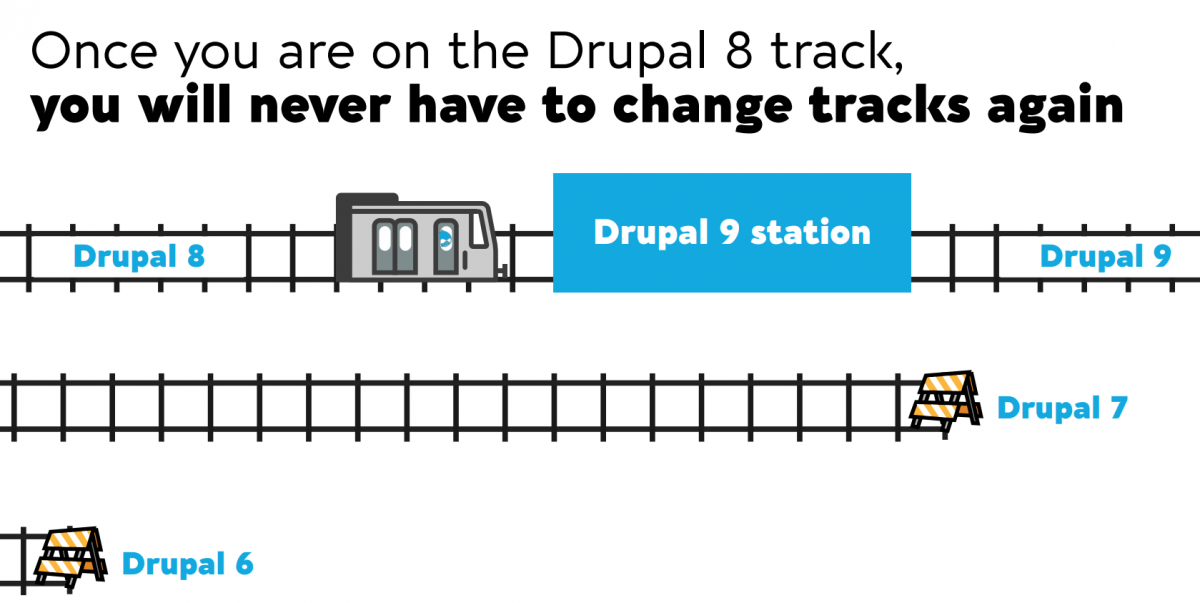 Once you choose Drupal 8 track you will never change tracks again