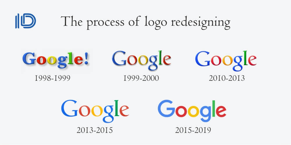 redesign your brand's logo