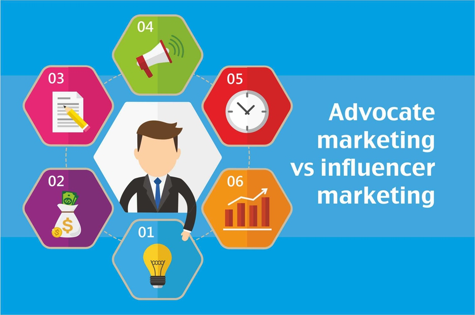 Advocate marketing vs. influencer marketing for your brand strategy