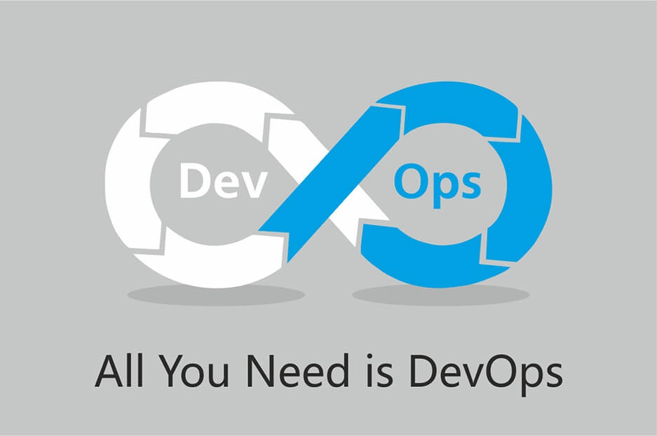 Reset Your Business with DevOps this Summer