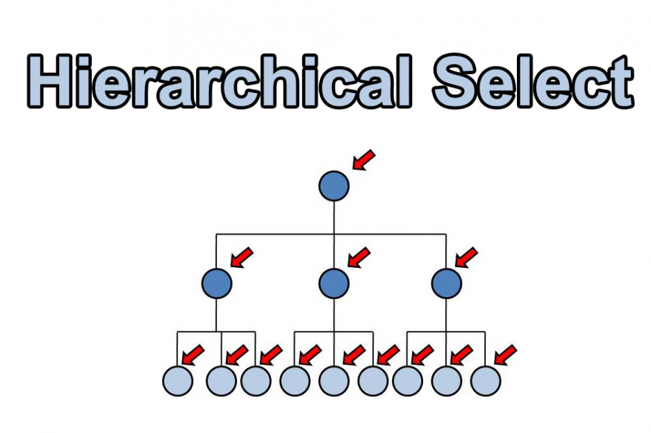 Hierarchical Select (D6) has problems with efficiency