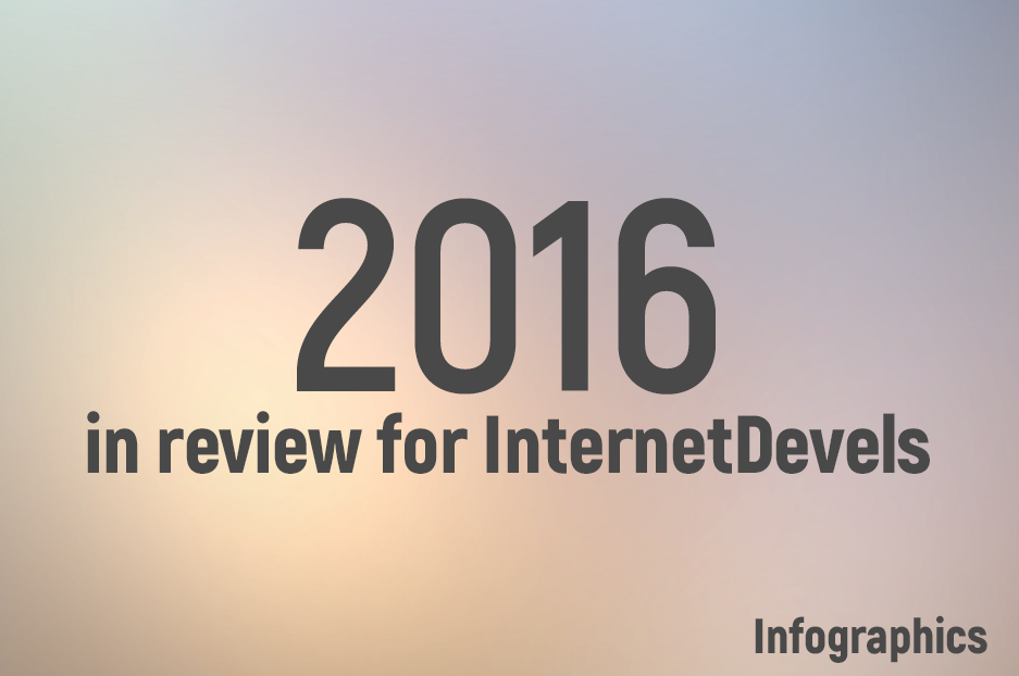 2016 in review for InternetDevels (infographics)