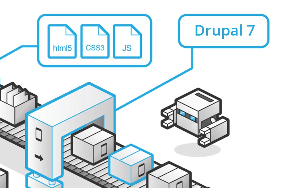 Drupal 7 application with PhoneGap: full tutorial