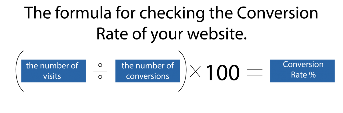 The formula for checking the Conversion Rate of your website is: