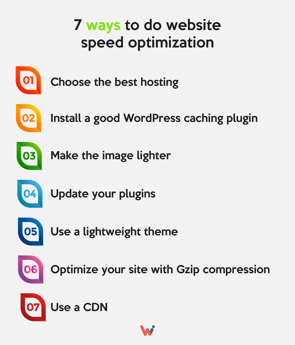 ways to speed up WordPress performance